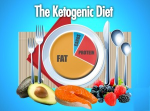 KetogenicDiet-1024x760